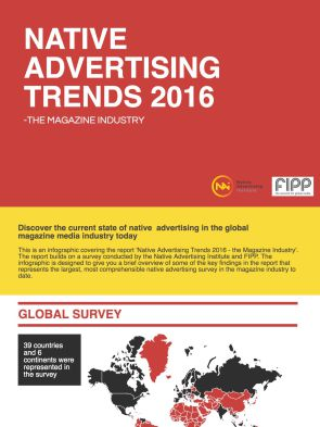 Native advertising trends infographic