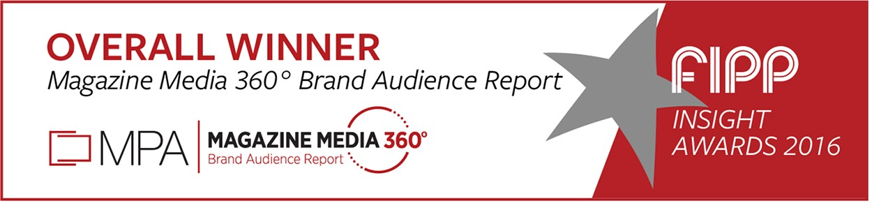 Media Magazine 360° - FIPP Awards