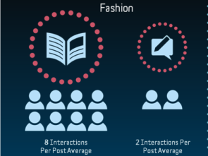 New Influencer Ecosystem- blogger vs magazine