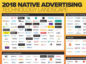 Technology Landscape 2018 by NAI