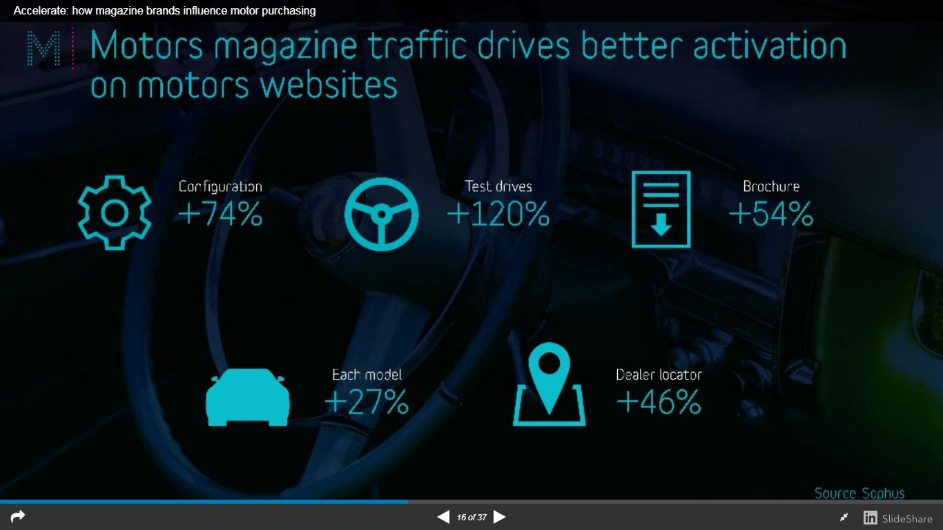 Graph better web traffic