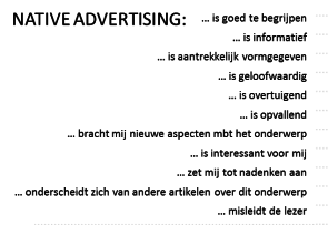 Graph native advertising attitude