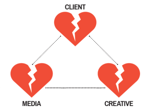 advertising love triangle disconnect 1