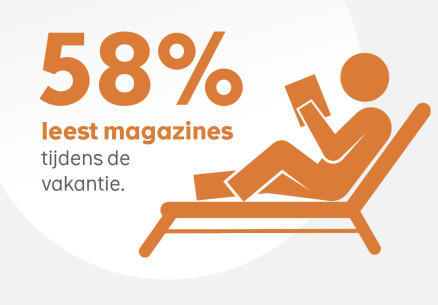 infographic mediazomer - magazinelezen