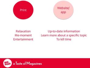 Big Mag -role of print magazine